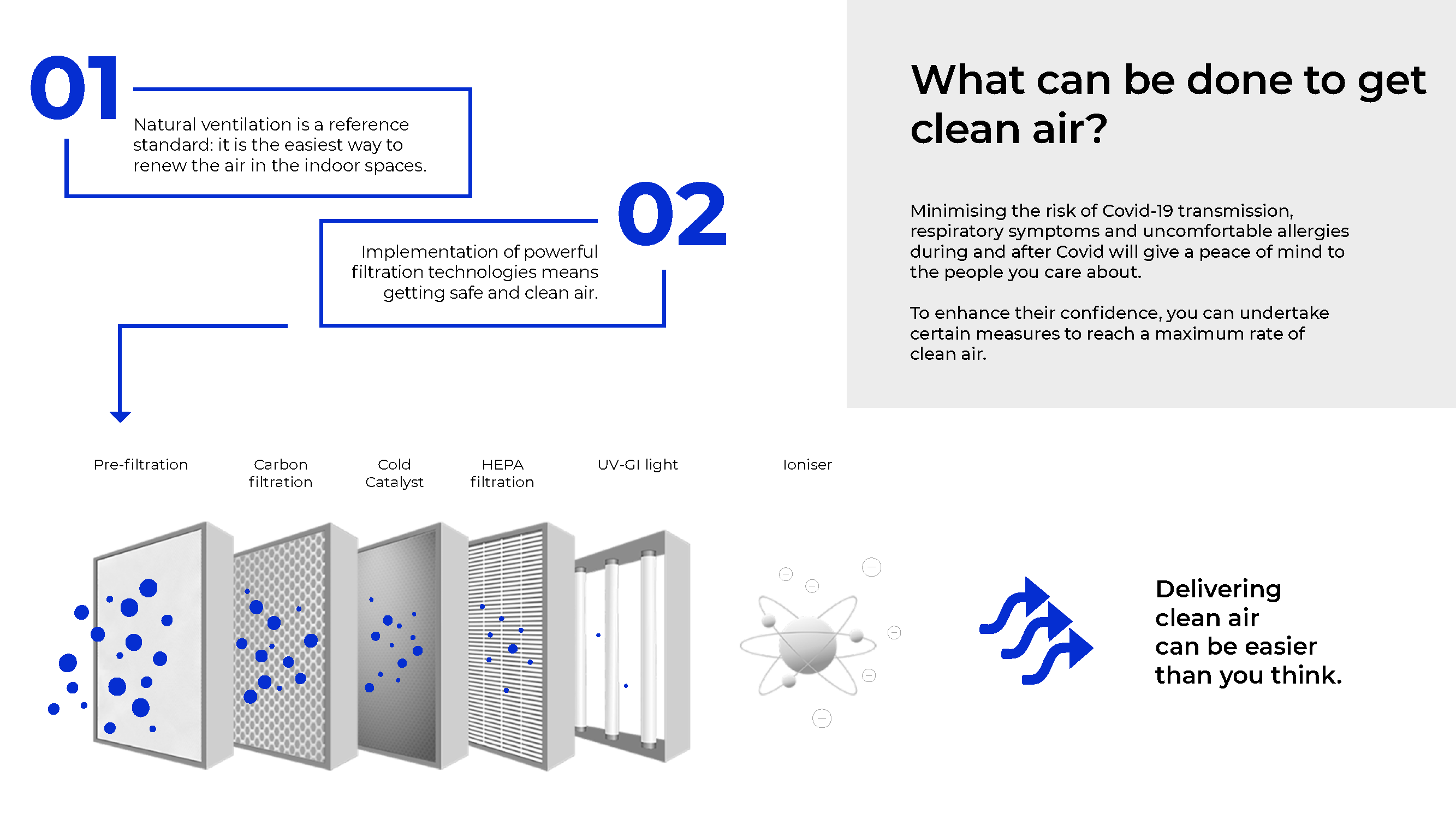 Optimal air purification in 6 steps